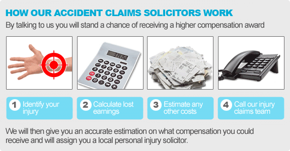 How our accident solicitors work