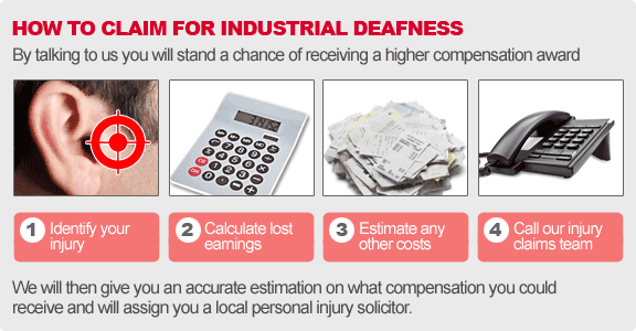 How to make a claim for industrial deafness